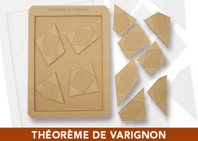 Th�or�me de Varignon
